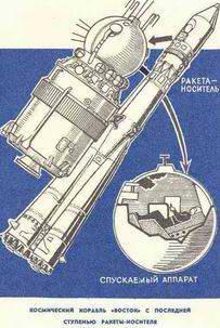 Первый пилотируемый космический